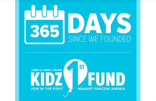 Kidz1stFund Anniversary Update: Take a look, then take a bow.